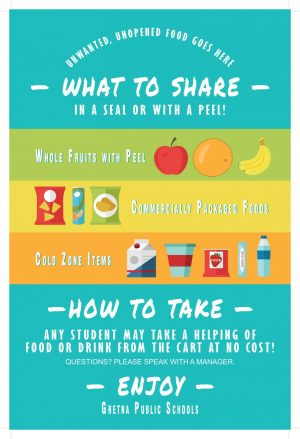 The idea of the share tray originated from the Culinary Advisory Board and is implemented to help reduce the amount of waste in the lunchroom.