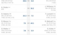 Snapshot: A view of the layout on the ESPN Fantasy Football App.