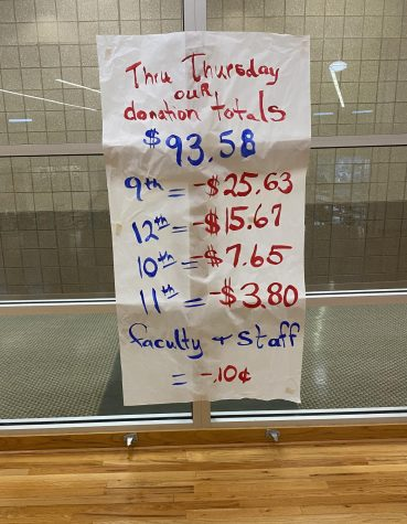 Thursday Tally: The student council kept the school informed on the status of the competition daily. They would hang a sign glass before the theater that read the current totals for each class. The sign also shows the cumulative amount of money raised.
