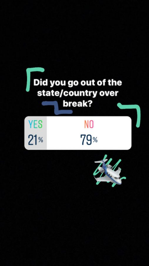 Traveling for Students: 55/263 students left the country/state over Christmas break.